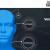 Netbr apresenta Modelo Robotizado para Governança de Identidade e Acesso no Gartner