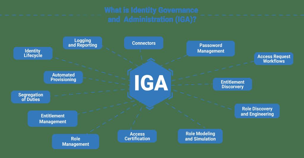 Grafico logo IGA arquitetura Netbr